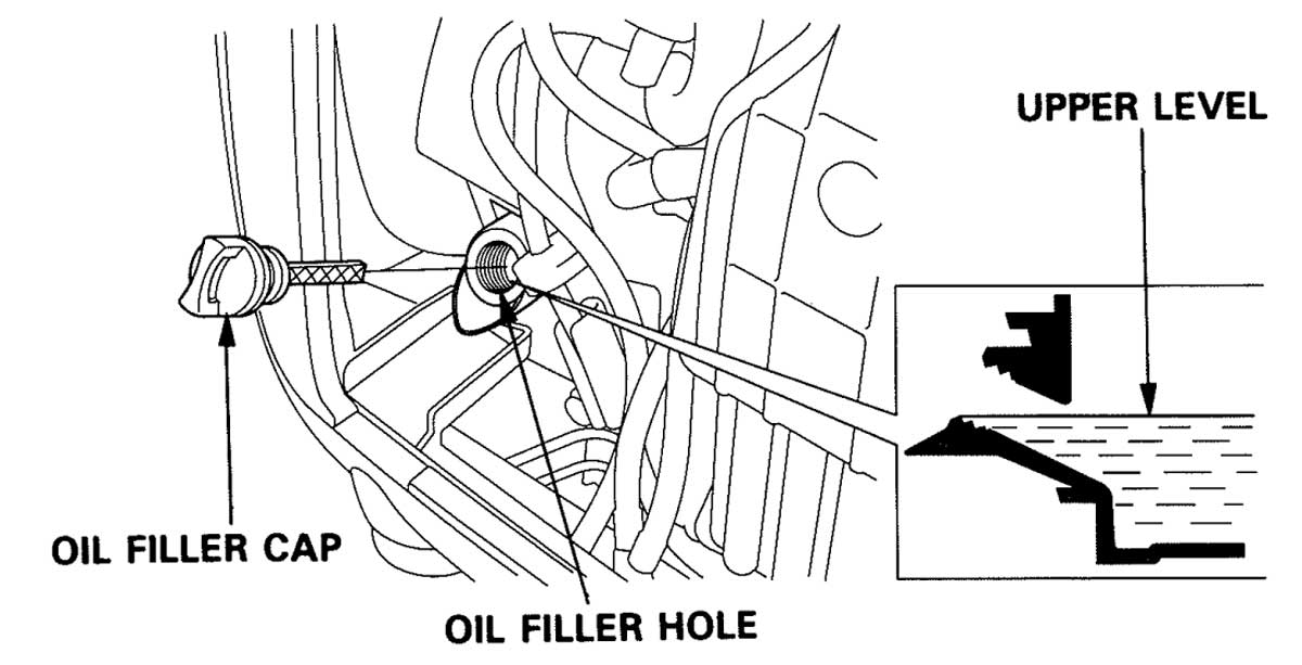 with wiring diagram honda gx160 oil alert